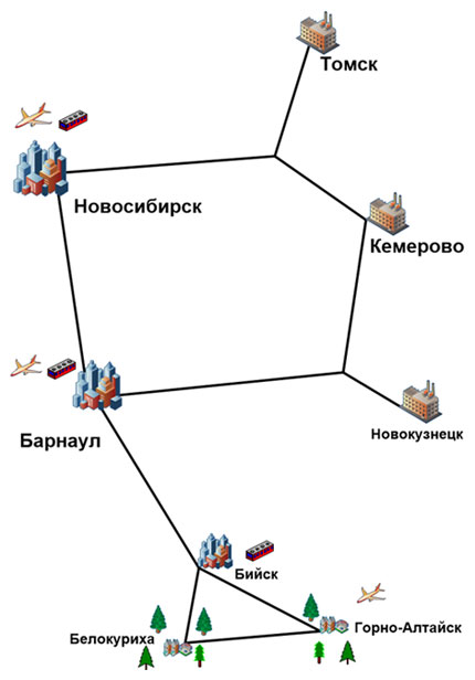 Как доехать до Белокурихи - схема